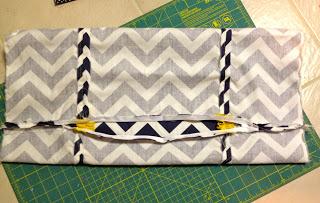attaching a zipper to pillow cover