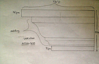 diy crown molding ledges profile sketch