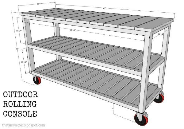 outdoor rolling console dimensions