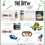 10 Holiday Gift Ideas for The DIY'er