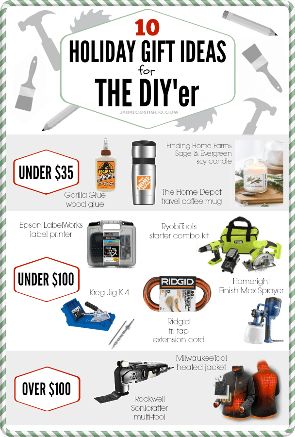 holiday gift ideas for the DIY'er