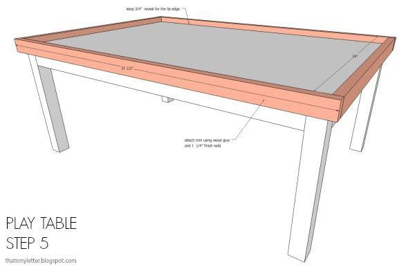 play table step 5