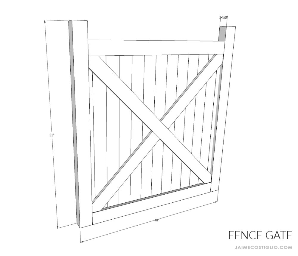 fence gate dimensions